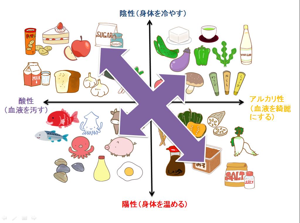千坂イラスト対角線.png